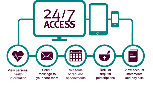 Our Patient Portal: Providing 24/7 Access to Care